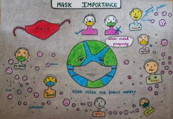 Painting of S.B.KRISHAV, Group A - 1st - 3rd std. and lt;br and gt;Topic - Topic - Mask importance (முககவசம் முக்கியத்துவம்)